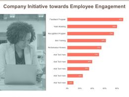 Company Initiative Towards Employee Engagement Team Ppt Powerpoint Presentation Infographic Template