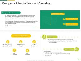 Company Introduction And Overview Post IPO Equity Investment Pitch Ppt Information
