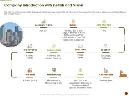 Company Introduction With Details And Vision Strategies Overcome Challenge Of Declining