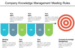 Company Knowledge Management Meeting Rules Target Audience Profile Cpb