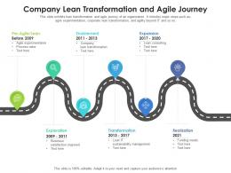 Company Lean Transformation And Agile Journey