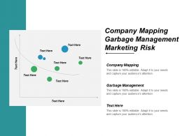 Company Mapping Garbage Management Marketing Risk Business Lockout Cpb