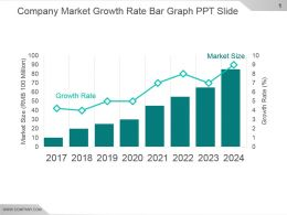 Company Market Growth Rate Bar Graph Ppt Slide