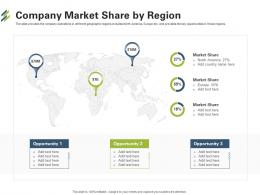 Company Market Share By Region First Venture Capital Funding Ppt Show Icons
