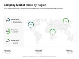 Company Market Share By Region M3346 Ppt Powerpoint Presentation Slides Introduction