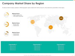 Company Market Share By Region Market Share Ppt Powerpoint Outline