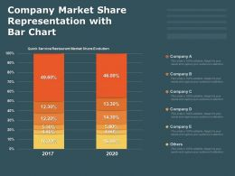 Company Market Share Representation With Bar Chart