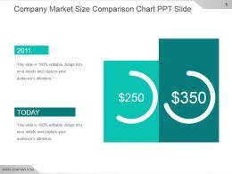 Company Market Size Comparison Chart Ppt Slide