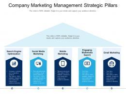 Company Marketing Management Strategic Pillars