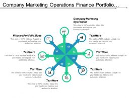 Company Marketing Operations Finance Portfolio Mode Personalized Response Plan Cpb