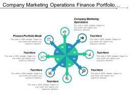 Company Marketing Operations Finance Portfolio Mode Personalized Response Plan Cpb