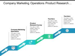 Company Marketing Operations Product Research Survey Product Idea Development Cpb