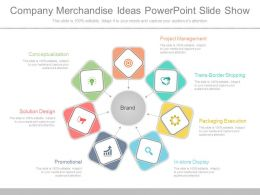 Company Merchandise Ideas Powerpoint Slide Show