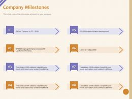 Company Milestones America Ppt Powerpoint Presentation Inspiration Elements