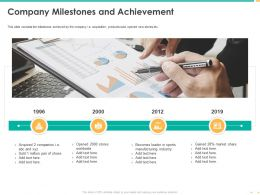 Company Milestones And Achievement 1996 To 2019 Years Ppt Layouts