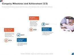 Company Milestones And Achievement Business Development Strategy For Startup Ppt Themes