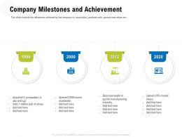 Company Milestones And Achievement M3319 Ppt Powerpoint Presentation Show Ideas