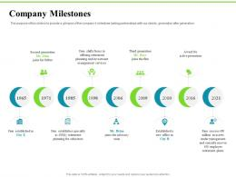 Company Milestones Investment Plans Ppt File Example