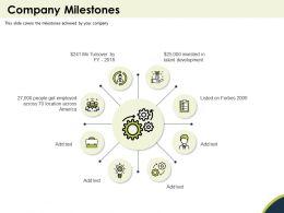 Company Milestones Location Across Powerpoint Presentation Gridlines