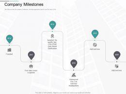 Company Milestones Overseas M2825 Ppt Powerpoint Presentation Slides Clipart Images