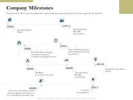 Company Milestones Pension Plans Ppt Powerpoint Presentation Themes