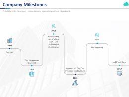 Company Milestones Ppt Powerpoint Presentation Ideas Design Ideas