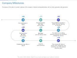 Company Milestones Ppt Powerpoint Presentation Professional Design Ideas