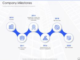 Company Milestones R558 Ppt Powerpoint Presentation Model Influencers
