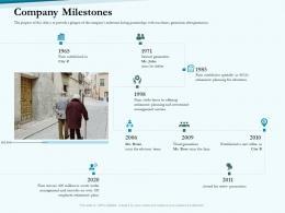 Company Milestones Social Pension Ppt Inspiration