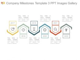Company Milestones Template3 Ppt Images Gallery