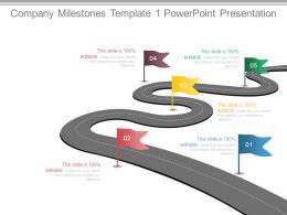 Company Milestones Template 1 Powerpoint Presentation