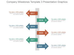 Company Milestones Template 3 Presentation Graphics