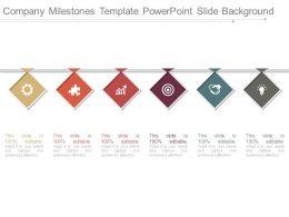 Company Milestones Template Powerpoint Slide Background