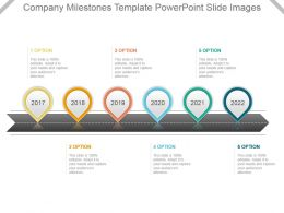 Company Milestones Template Powerpoint Slide Images