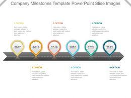 Company Milestones Template Powerpoint Slide Images