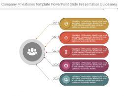 Company Milestones Template Powerpoint Slide Presentation Guidelines