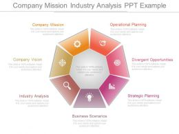 Company Mission Industry Analysis Ppt Example