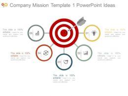 Company Mission Template1 Powerpoint Ideas