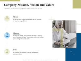 Company Mission Vision And Values Pension Plans Ppt Powerpoint Presentation Sample