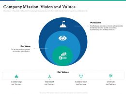 Company Mission Vision And Values Ppt Powerpoint Presentation Information