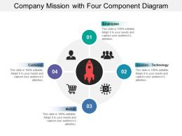 Company Mission With Four Component Diagram