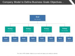 Company Model To Define Business Goals Objectives Strategies
