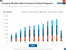 Company Monthly Sales Business Development Strategy For Startup Ppt Pictures