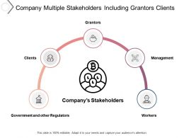 Company Multiple Stakeholders Including Grantors Clients