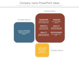 Company Name Powerpoint Ideas