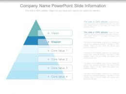 Company Name Powerpoint Slide Information