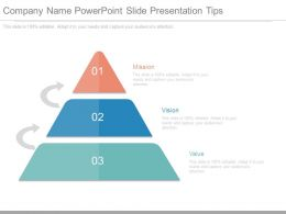 Company Name Powerpoint Slide Presentation Tips