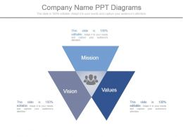 Company Name Ppt Diagrams