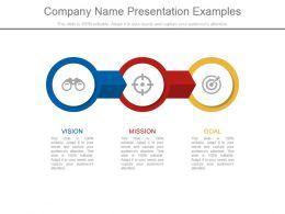 Company Name Presentation Examples