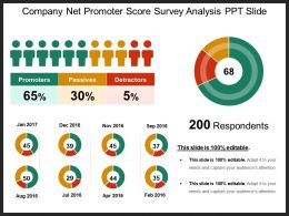 Company Net Promoter Score Survey Analysis Ppt Slide